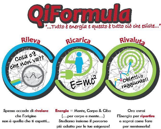 logo QiFormula